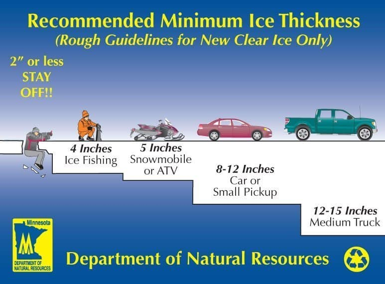 Ice thickness and safety